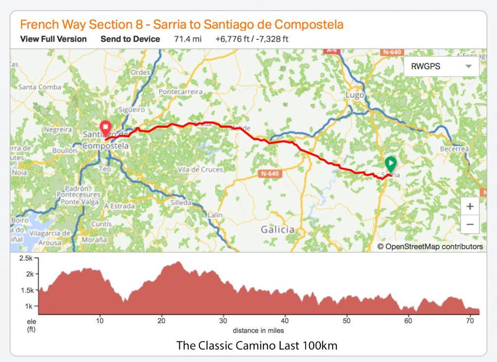 The Classic Camino Last 100km